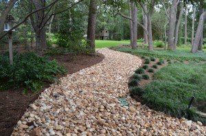 Drainage and Erosions Solutions